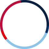 cdu-circle